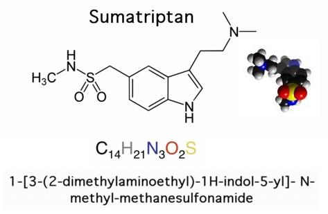 sumatriptan-script