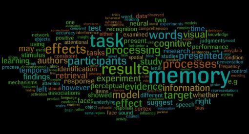 Cognitive_Psychology_Word_Cloud